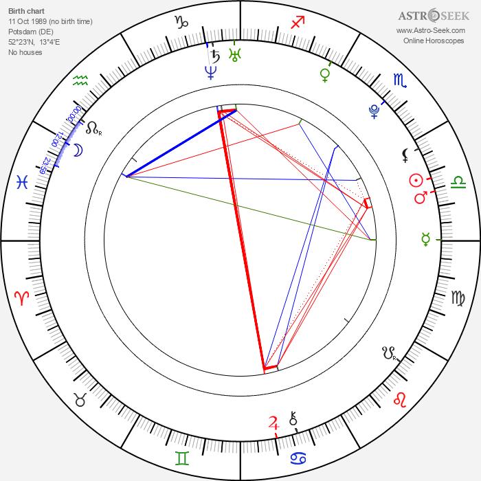 Paula Schramm - Astrology Natal Birth Chart