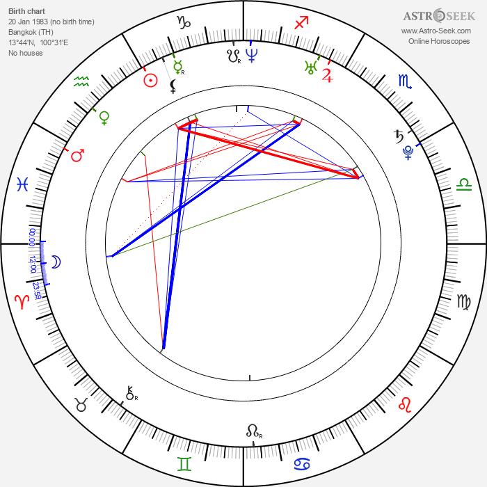 Paula Taylor - Astrology Natal Birth Chart