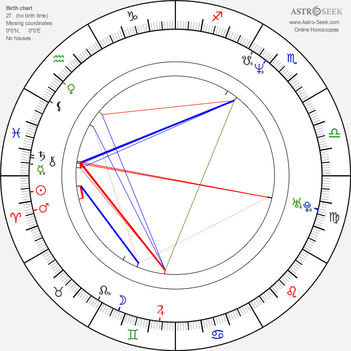 Paula Trickey - Astrology Natal Birth Chart