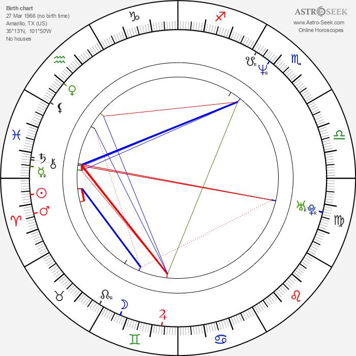 Paula Trickey - Astrology Natal Birth Chart
