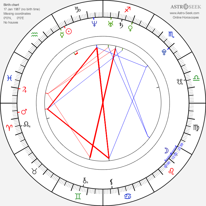 Paula Wik - Astrology Natal Birth Chart