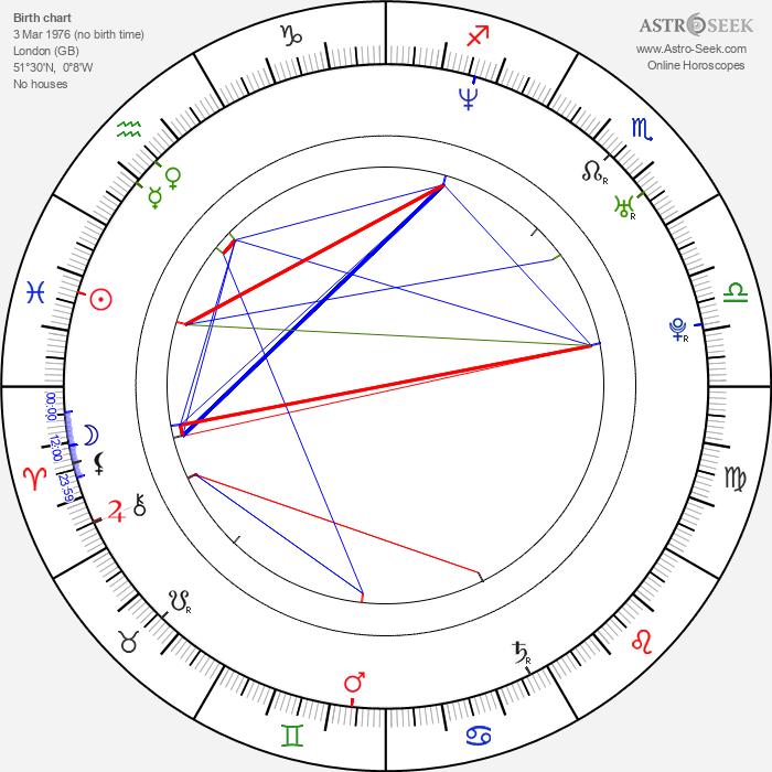 Paulette Ivory - Astrology Natal Birth Chart