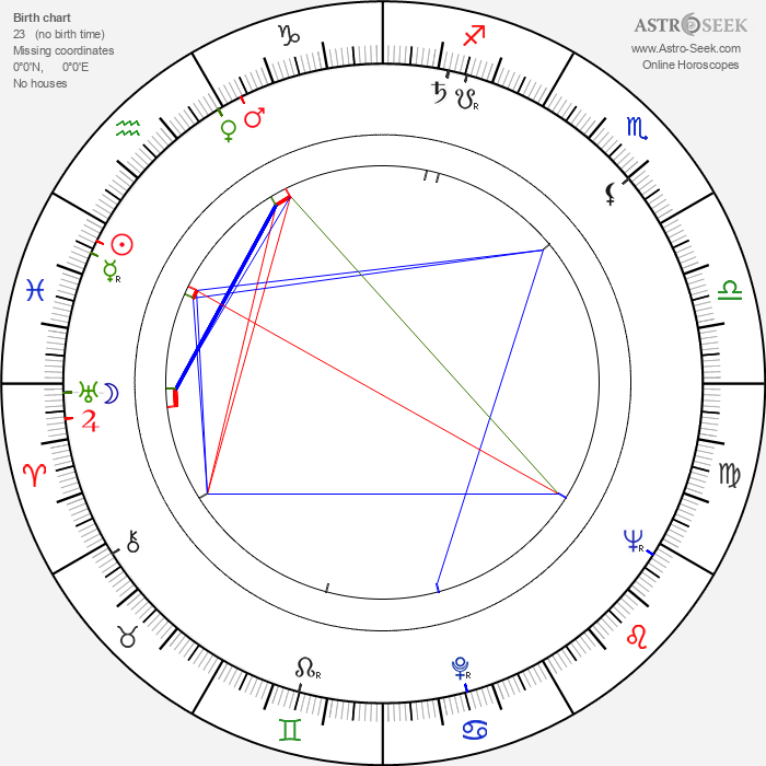 Pauli Räsänen - Astrology Natal Birth Chart
