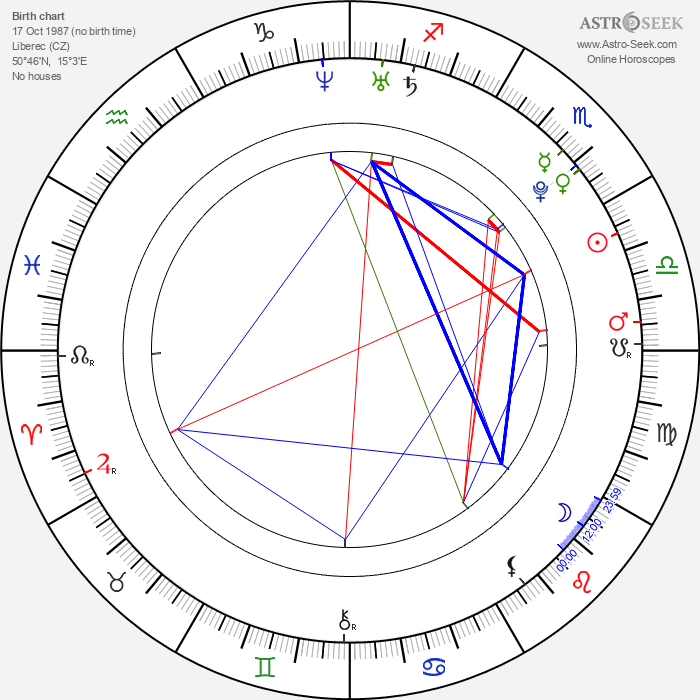 Paulie Garand - Astrology Natal Birth Chart