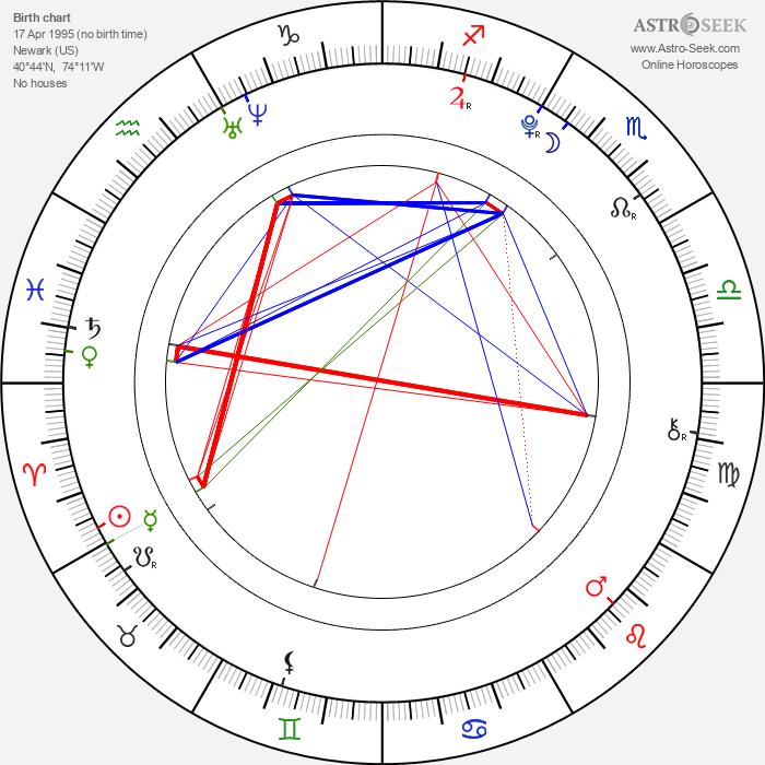Paulie Litt - Astrology Natal Birth Chart
