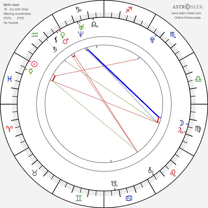 Paulina Gaitan - Astrology Natal Birth Chart