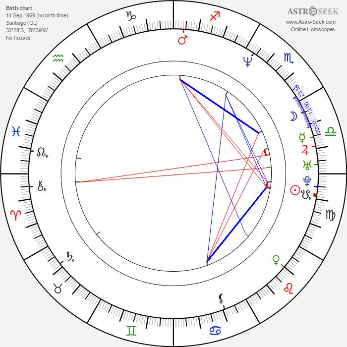 Paulina Gálvez - Astrology Natal Birth Chart