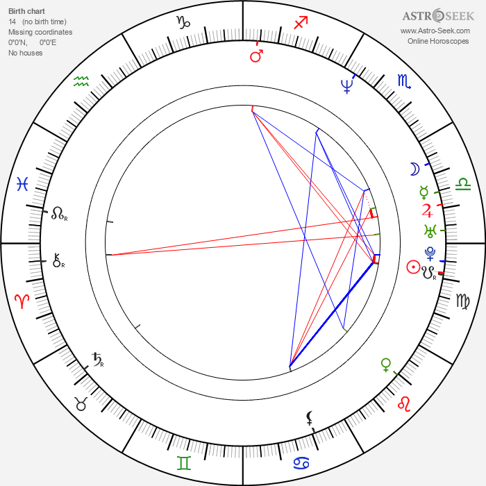Paulina Gálvez - Astrology Natal Birth Chart