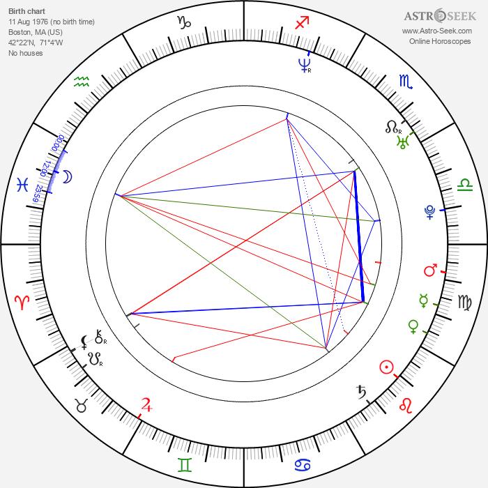 Paulina Gillis - Astrology Natal Birth Chart