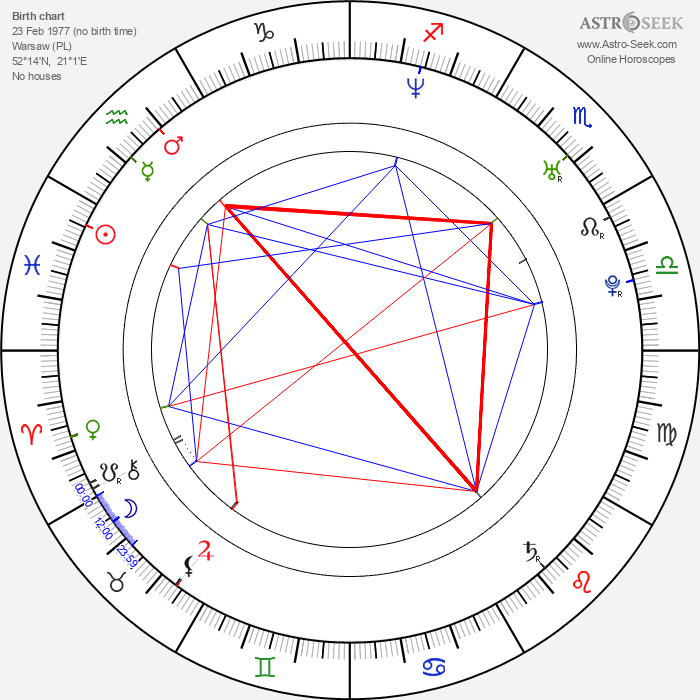 Paulina Holtz - Astrology Natal Birth Chart