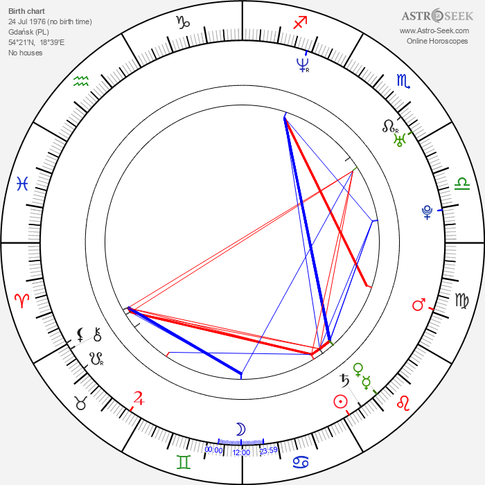 Paulina Kinaszewska - Astrology Natal Birth Chart