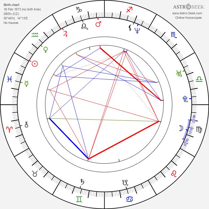 Paulina Nemcova - Astrology Natal Birth Chart