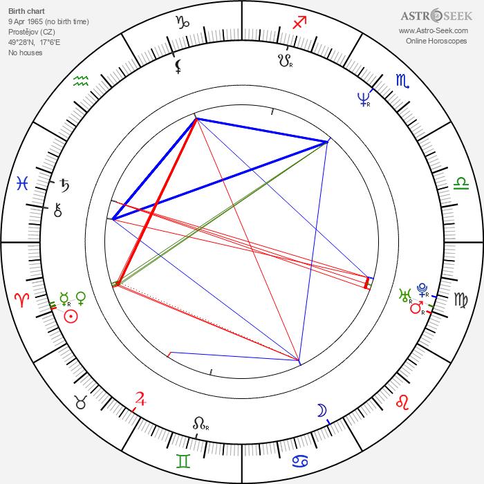 Paulina Porizkova - Astrology Natal Birth Chart