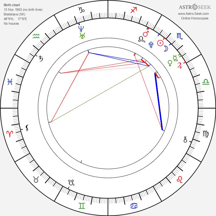 Paulína Zolnianska - Astrology Natal Birth Chart