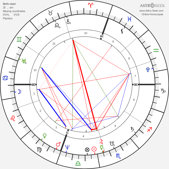 Pauline Borghese - Astrology Natal Birth Chart
