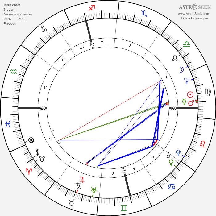Pauline Collins - Astrology Natal Birth Chart