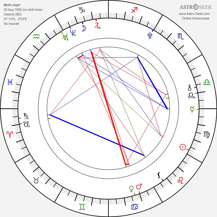 Pauline Grossen - Astrology Natal Birth Chart