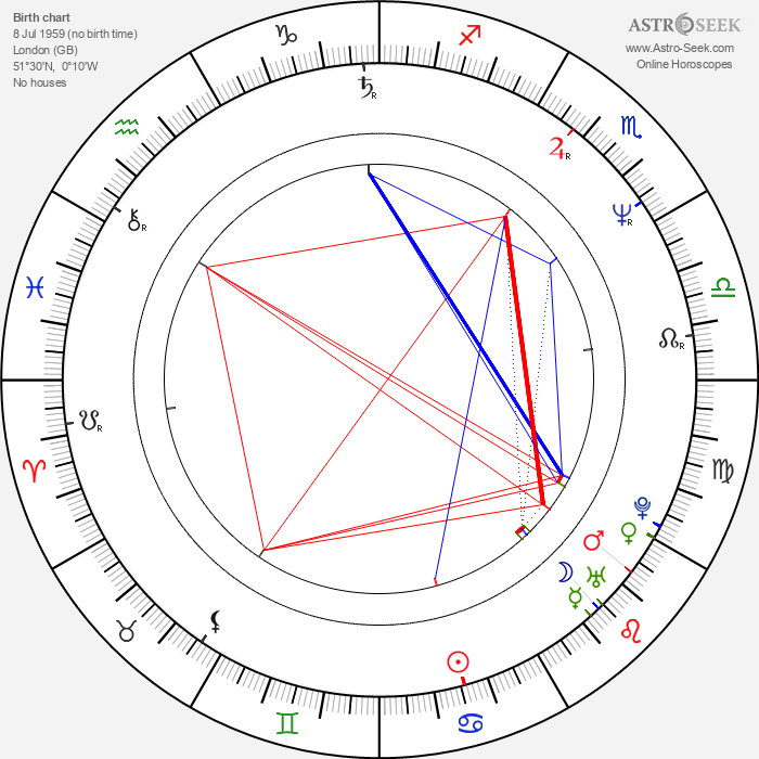 Pauline Quirke - Astrology Natal Birth Chart