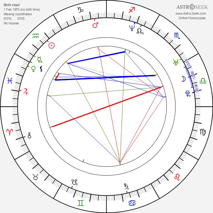 Paulo César Quevedo - Astrology Natal Birth Chart