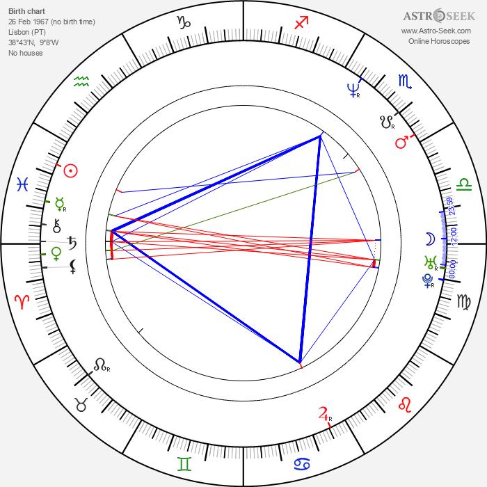 Paulo Pires - Astrology Natal Birth Chart