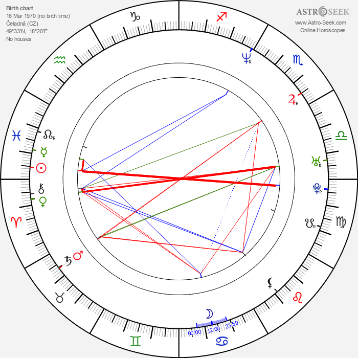 Pavel Býma - Astrology Natal Birth Chart