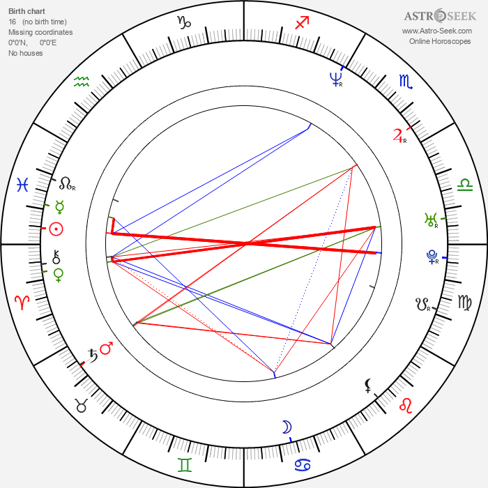 Pavel Býma - Astrology Natal Birth Chart
