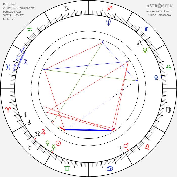 Pavel Cejnar - Astrology Natal Birth Chart