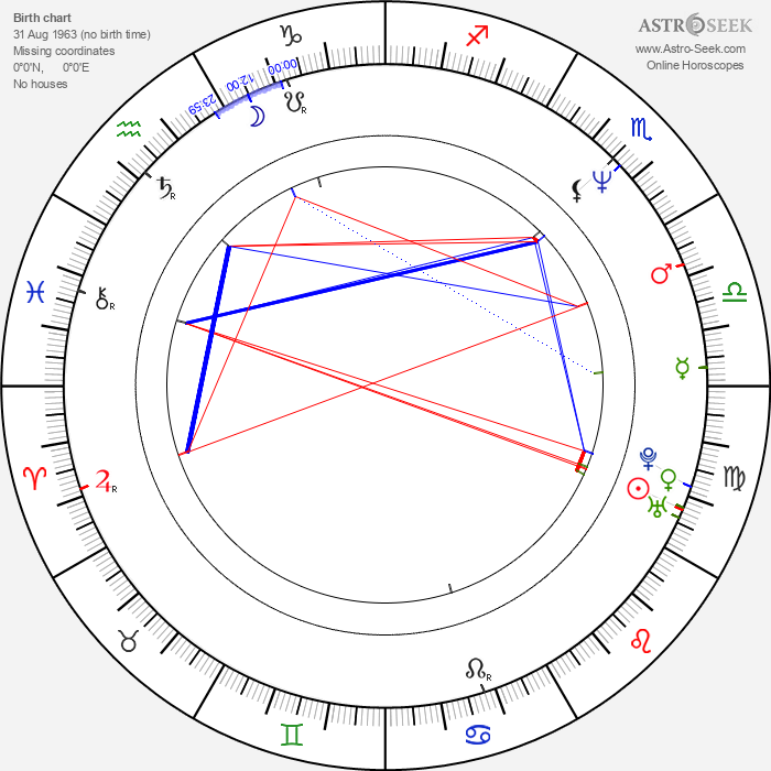 Pavel Chalupa - Astrology Natal Birth Chart