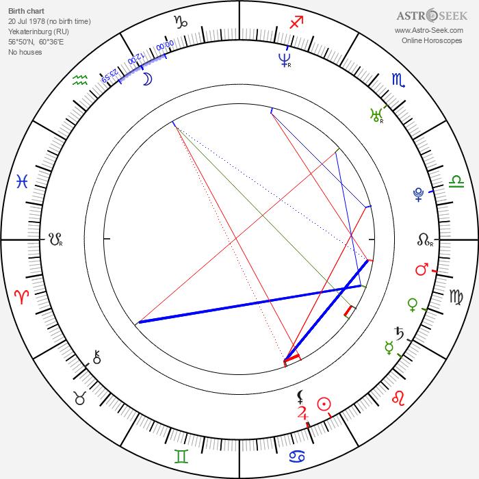 Pavel Datsyuk - Astrology Natal Birth Chart