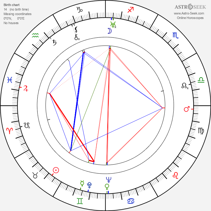 Pavel Demel - Astrology Natal Birth Chart