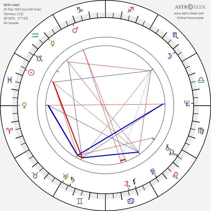 Pavel Dostál - Astrology Natal Birth Chart
