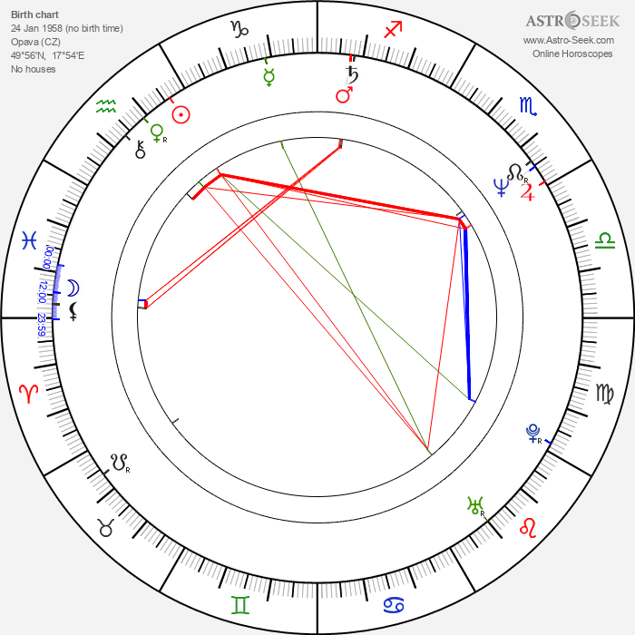 Pavel Dumbrovský - Astrology Natal Birth Chart