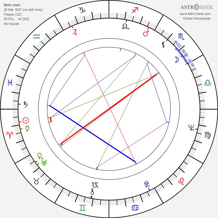 Pavel Fiala - Astrology Natal Birth Chart