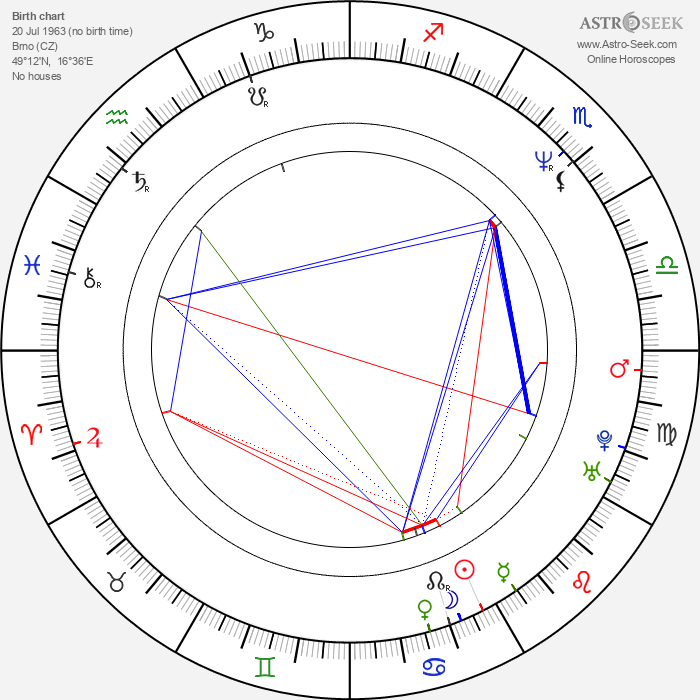 Pavel Jandourek - Astrology Natal Birth Chart