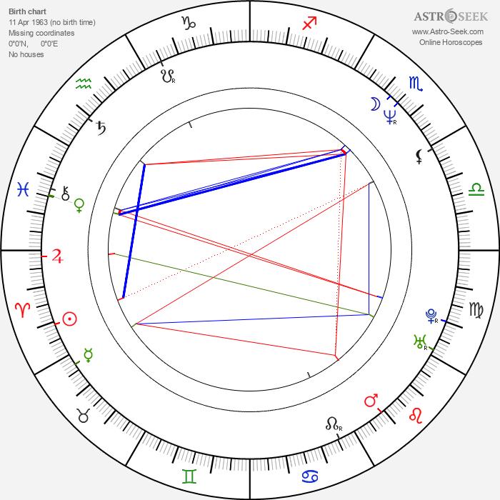 Pavel Jirásek - Astrology Natal Birth Chart