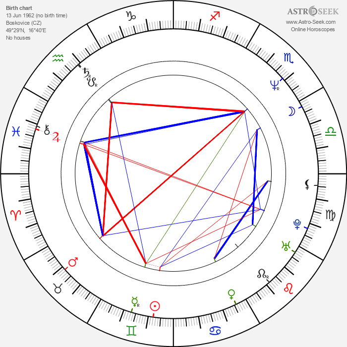 Pavel Kosatík - Astrology Natal Birth Chart