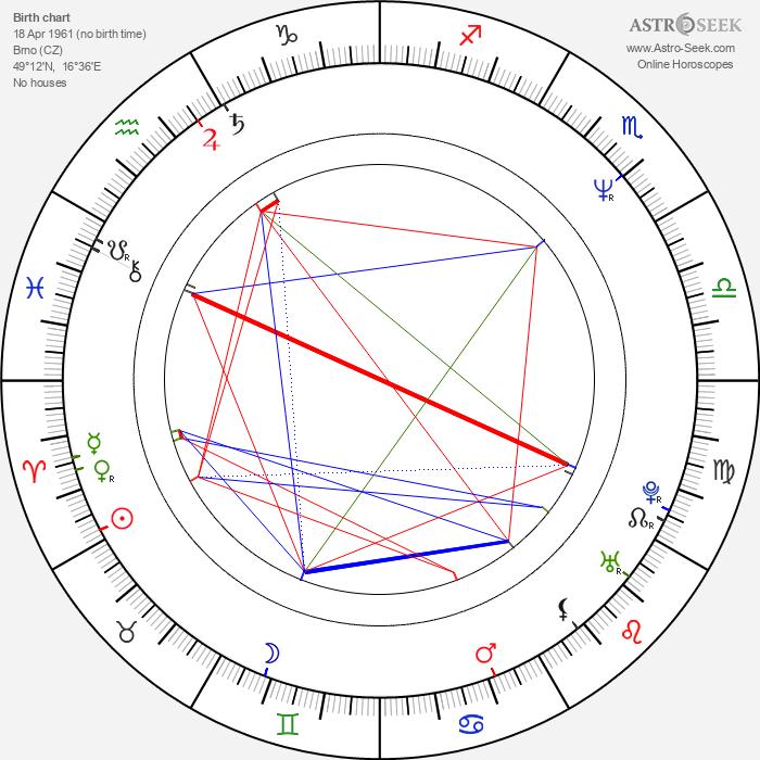 Pavel Kříž - Astrology Natal Birth Chart