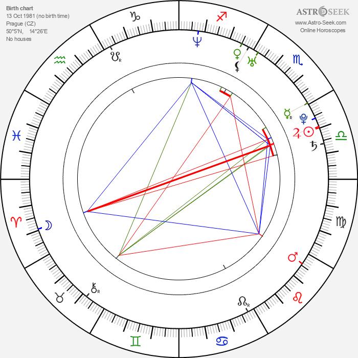 Pavel Kryl - Astrology Natal Birth Chart