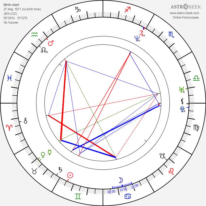 Pavel Kubálek - Astrology Natal Birth Chart