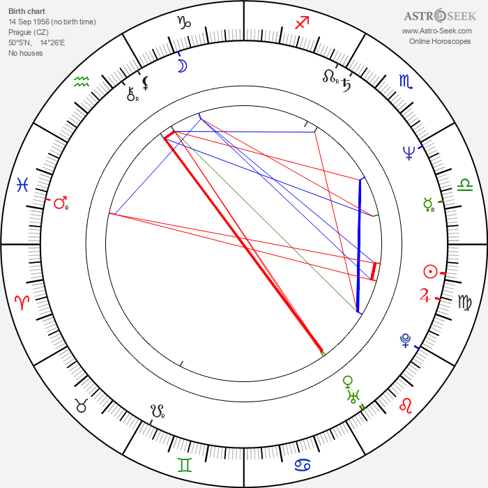 Pavel Kubant - Astrology Natal Birth Chart