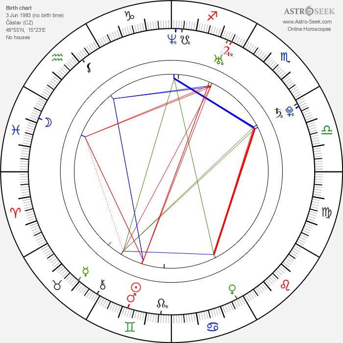 Pavel Kubera - Astrology Natal Birth Chart