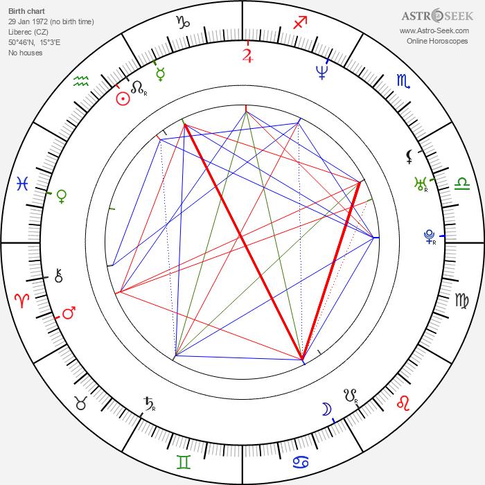 Pavel Liška - Astrology Natal Birth Chart