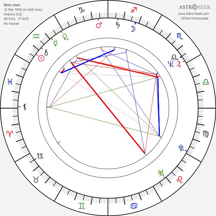 Pavel Majkus - Astrology Natal Birth Chart