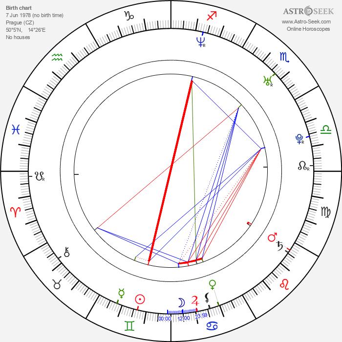 Pavel Mang - Astrology Natal Birth Chart