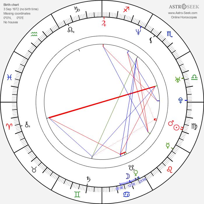Pavel Polak - Astrology Natal Birth Chart