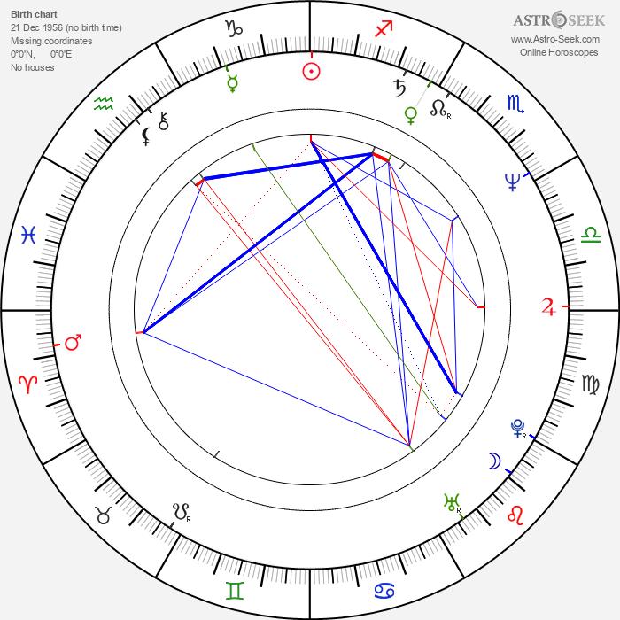 Pavel Richter - Astrology Natal Birth Chart