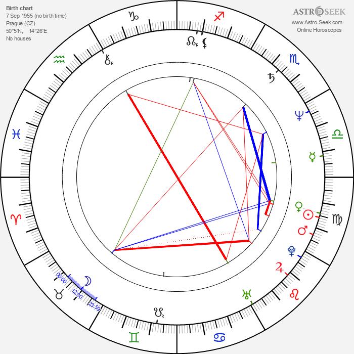 Pavel Roth - Astrology Natal Birth Chart