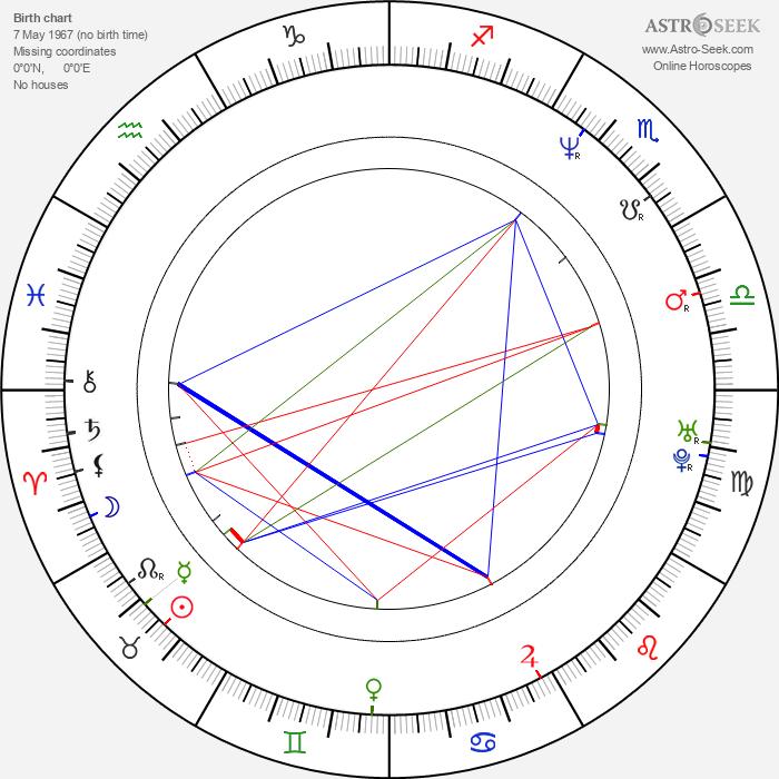 Pavel Stránský - Astrology Natal Birth Chart