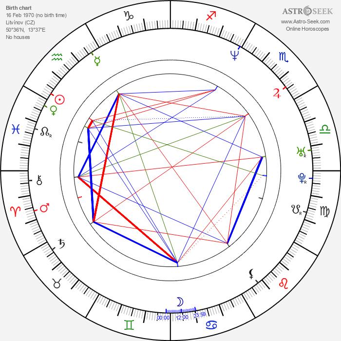 Pavel Svoboda - Astrology Natal Birth Chart