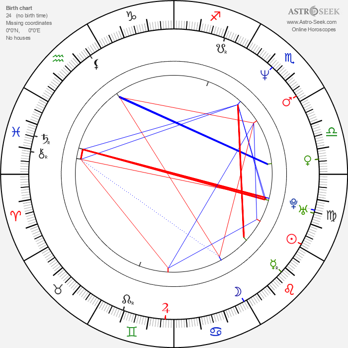 Pavel Telička - Astrology Natal Birth Chart